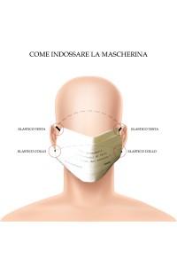 Come indossare la mascherina